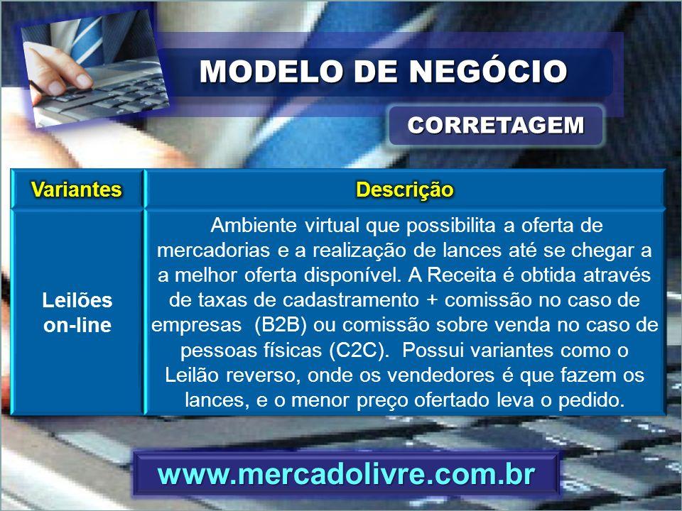 MODELO DE NEGÓCIO www.mercadolivre.com.br CORRETAGEM Variantes