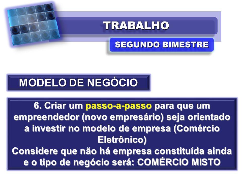 TRABALHO MODELO DE NEGÓCIO