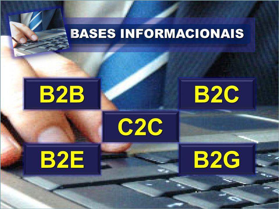 BASES INFORMACIONAIS B2B B2C C2C B2E B2G