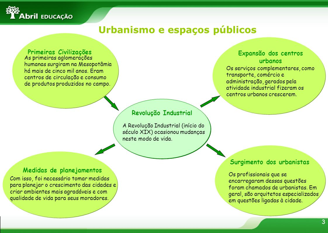 Urbanismo e espaços públicos