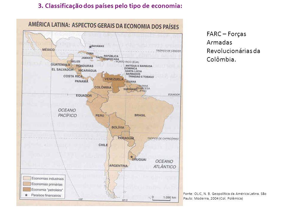 3. Classificação dos países pelo tipo de economia: