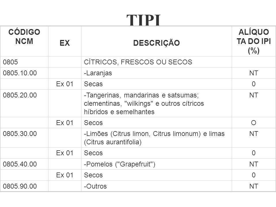 TIPI TIPI CÓDIGO NCM EX DESCRIÇÃO ALÍQUO TA DO IPI (%) 0805