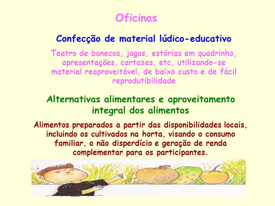 Oficinas Confecção de material lúdico-educativo