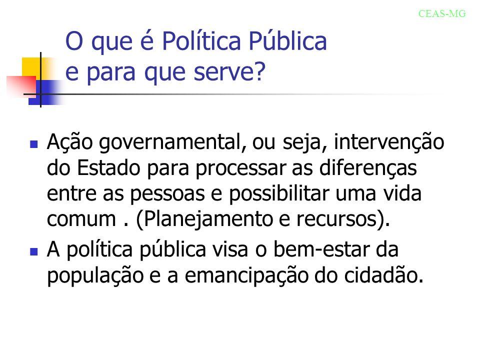 O que é Política Pública e para que serve