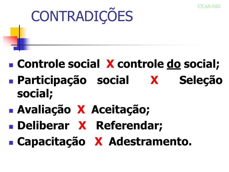 CONTRADIÇÕES Controle social X controle do social;