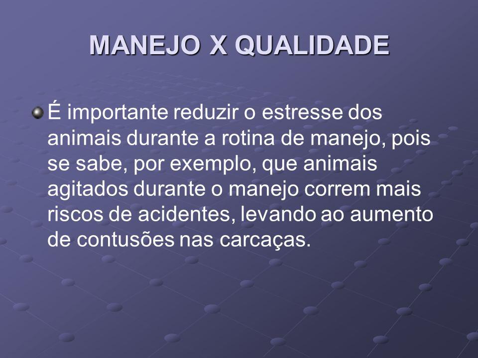 MANEJO X QUALIDADE