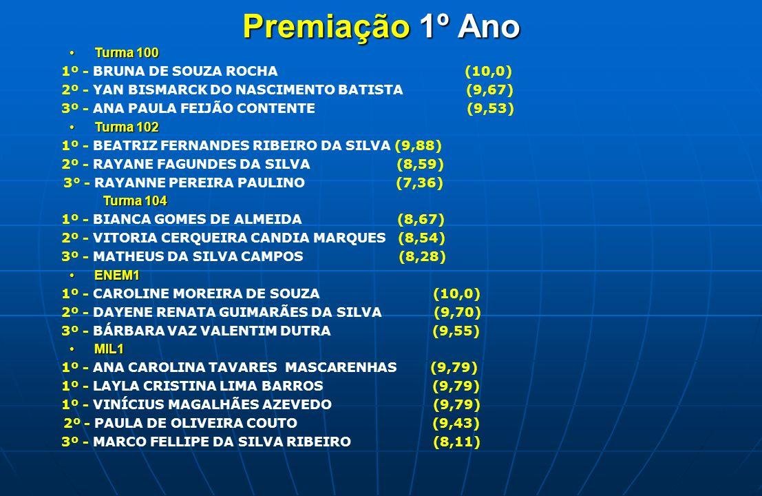 Premiação 1º Ano Turma 100 1º - BRUNA DE SOUZA ROCHA (10,0)