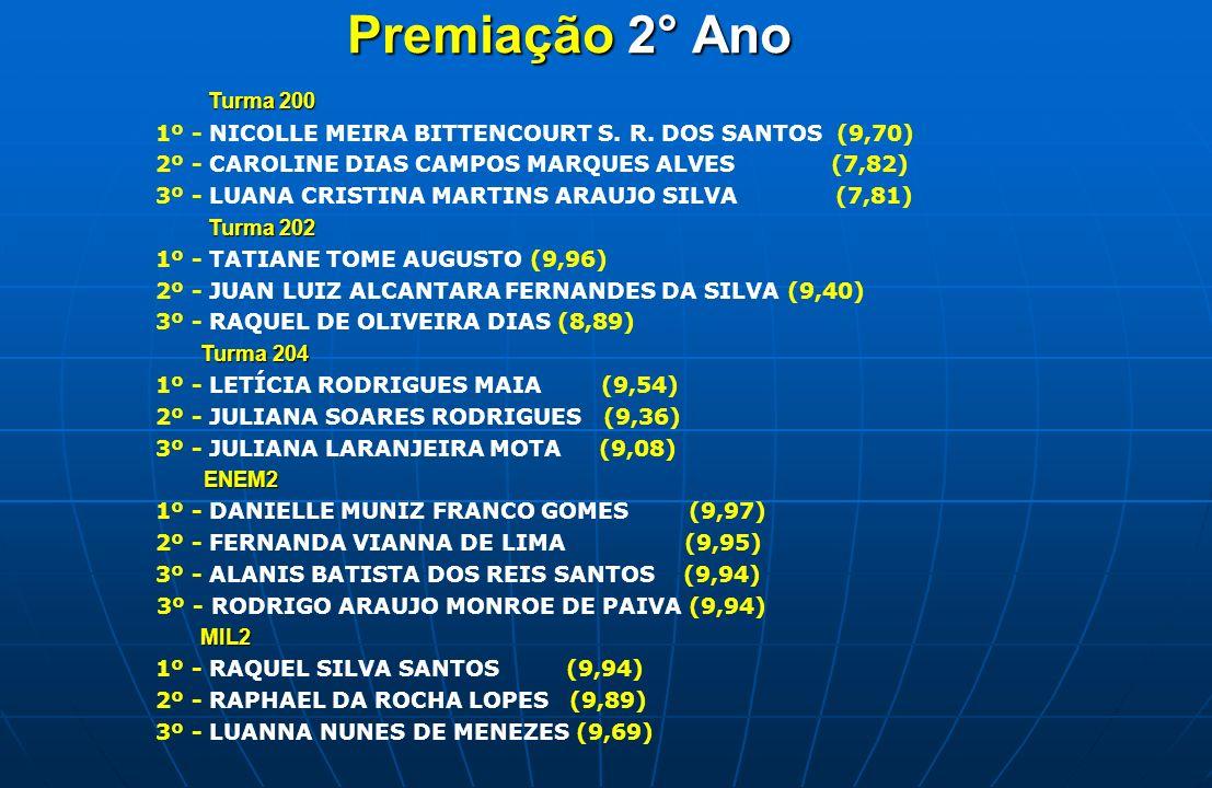 Premiação 2° Ano Turma 200. 1º - NICOLLE MEIRA BITTENCOURT S. R. DOS SANTOS (9,70) 2º - CAROLINE DIAS CAMPOS MARQUES ALVES (7,82)