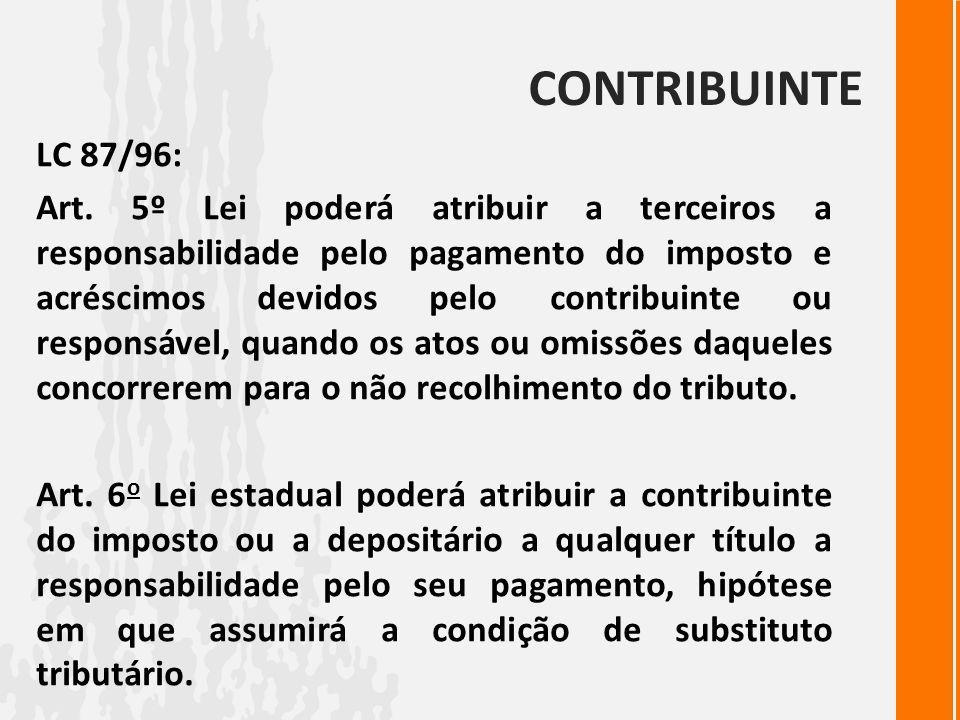 CONTRIBUINTE LC 87/96: