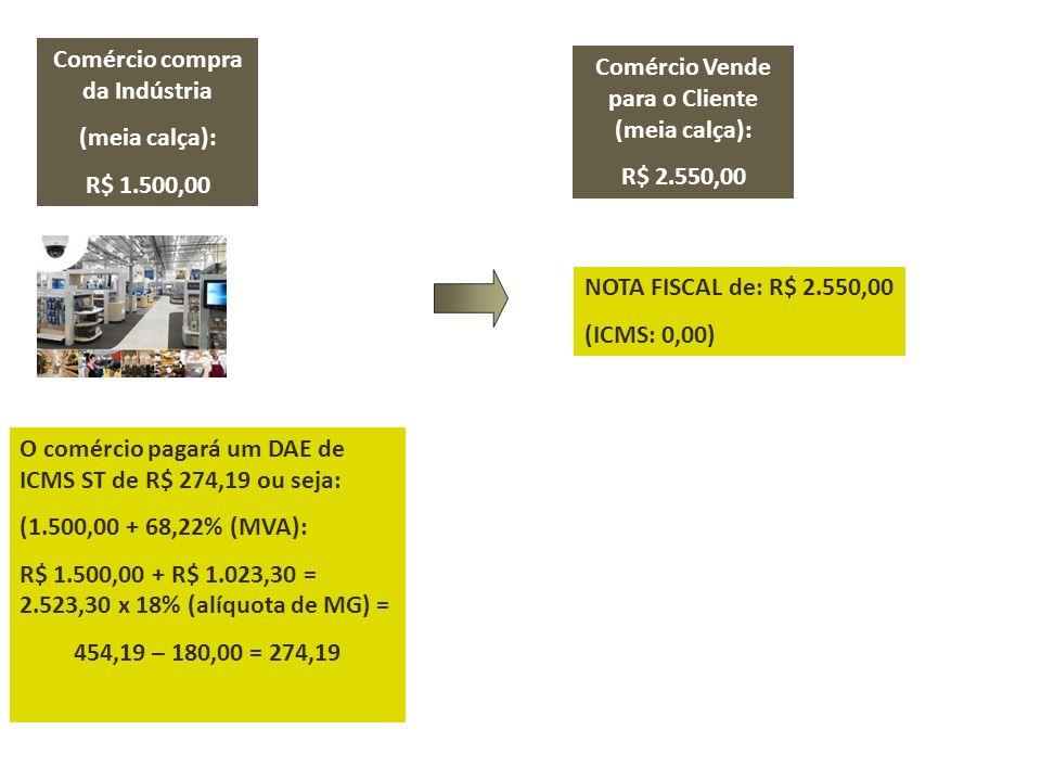 Comércio compra da Indústria (meia calça): R$ 1.500,00