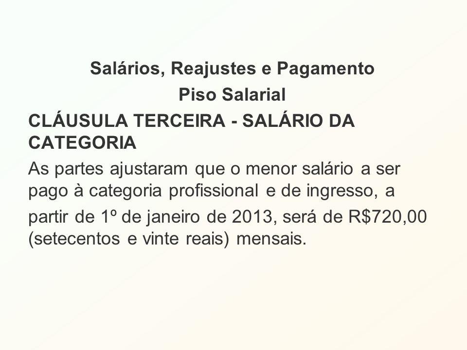 Salários, Reajustes e Pagamento Piso Salarial CLÁUSULA TERCEIRA - SALÁRIO DA CATEGORIA As partes ajustaram que o menor salário a ser pago à categoria profissional e de ingresso, a partir de 1º de janeiro de 2013, será de R$720,00 (setecentos e vinte reais) mensais.