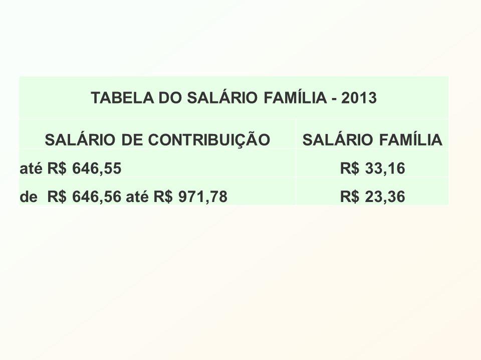 TABELA DO SALÁRIO FAMÍLIA - 2013 SALÁRIO DE CONTRIBUIÇÃO