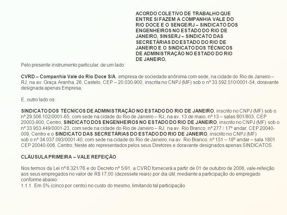 ACORDO COLETIVO DE TRABALHO QUE. ENTRE SI FAZEM A COMPANHIA VALE DO