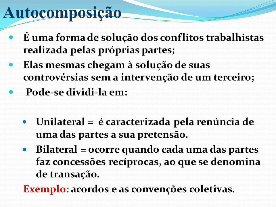 Autocomposição É uma forma de solução dos conflitos trabalhistas realizada pelas próprias partes;