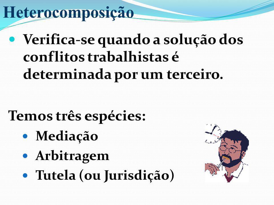 Heterocomposição Verifica-se quando a solução dos conflitos trabalhistas é determinada por um terceiro.