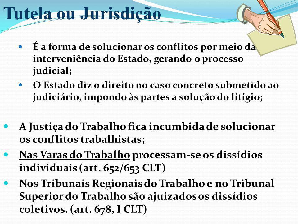 Tutela ou Jurisdição É a forma de solucionar os conflitos por meio da interveniência do Estado, gerando o processo judicial;