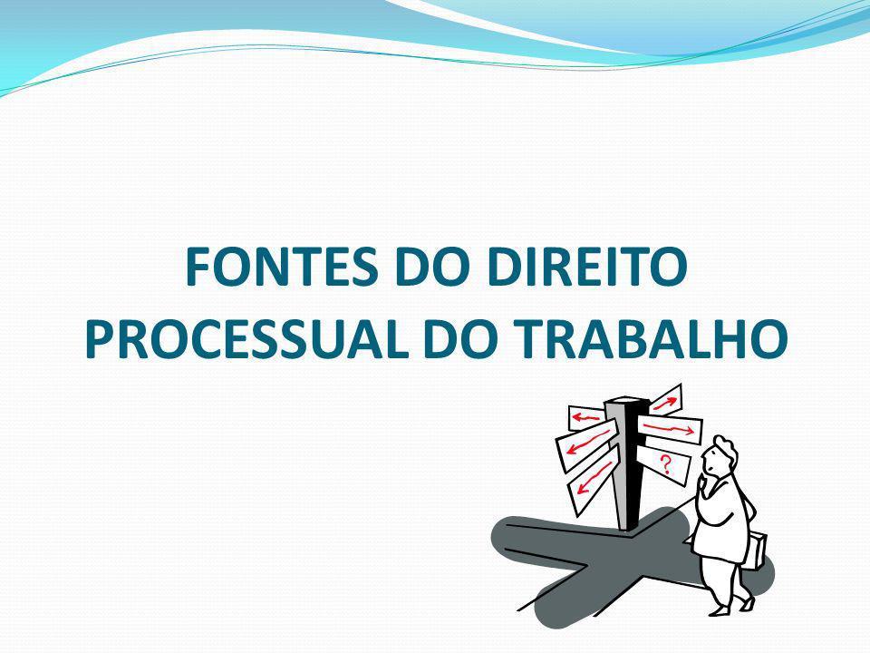 FONTES DO DIREITO PROCESSUAL DO TRABALHO