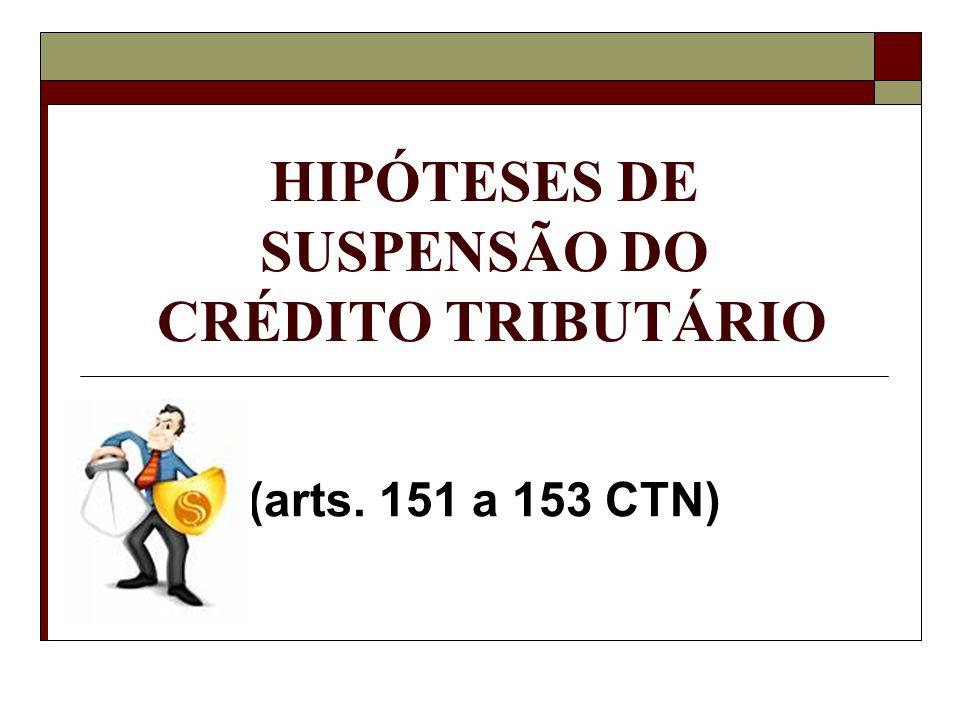HIPÓTESES DE SUSPENSÃO DO CRÉDITO TRIBUTÁRIO