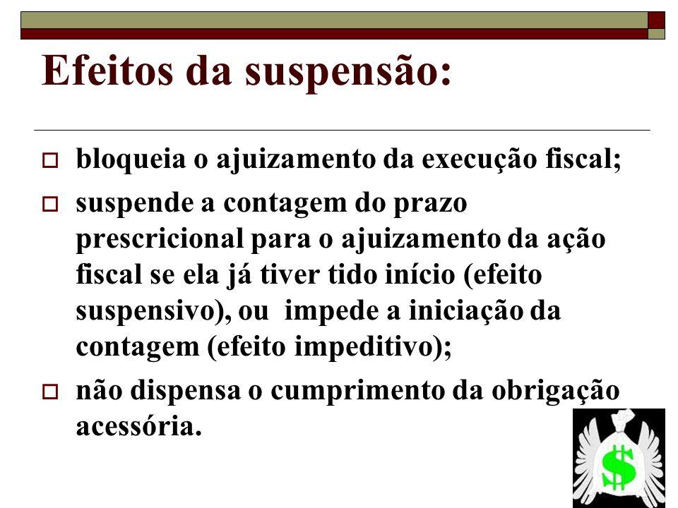 Efeitos da suspensão: bloqueia o ajuizamento da execução fiscal;
