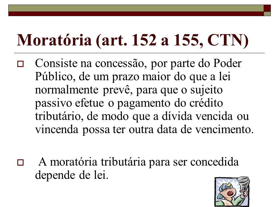 Moratória (art. 152 a 155, CTN)