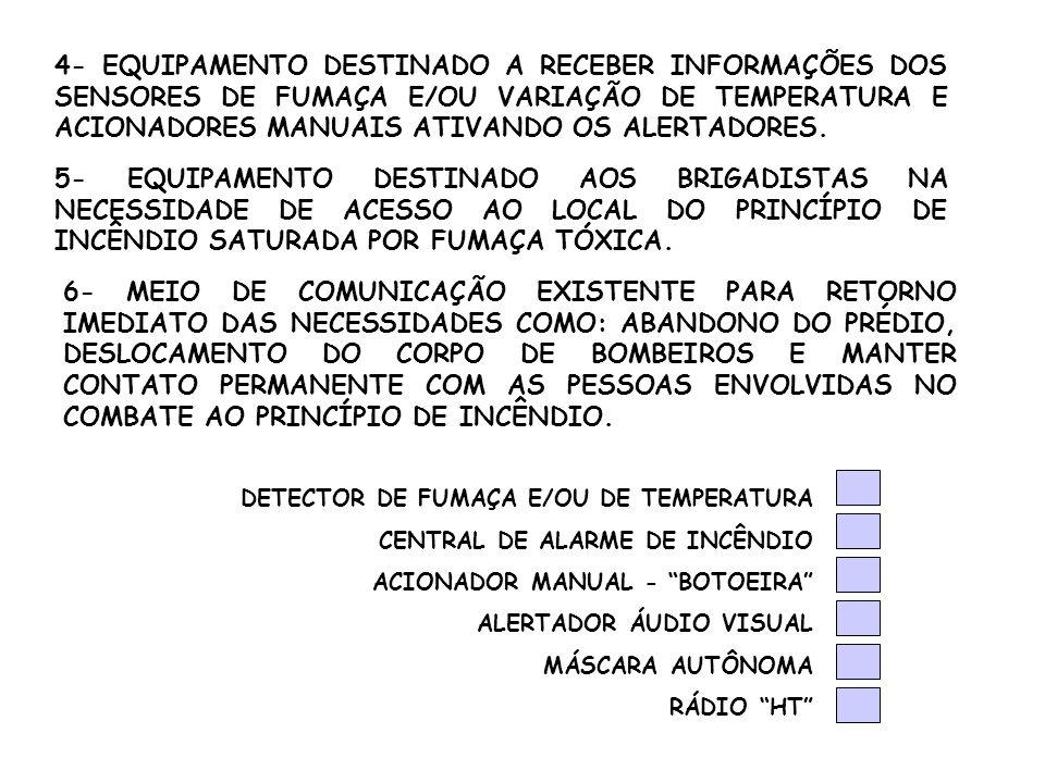 4- EQUIPAMENTO DESTINADO A RECEBER INFORMAÇÕES DOS SENSORES DE FUMAÇA E/OU VARIAÇÃO DE TEMPERATURA E ACIONADORES MANUAIS ATIVANDO OS ALERTADORES.