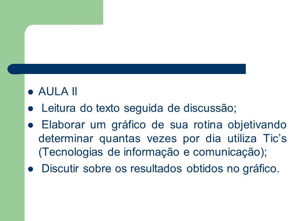 AULA II Leitura do texto seguida de discussão;
