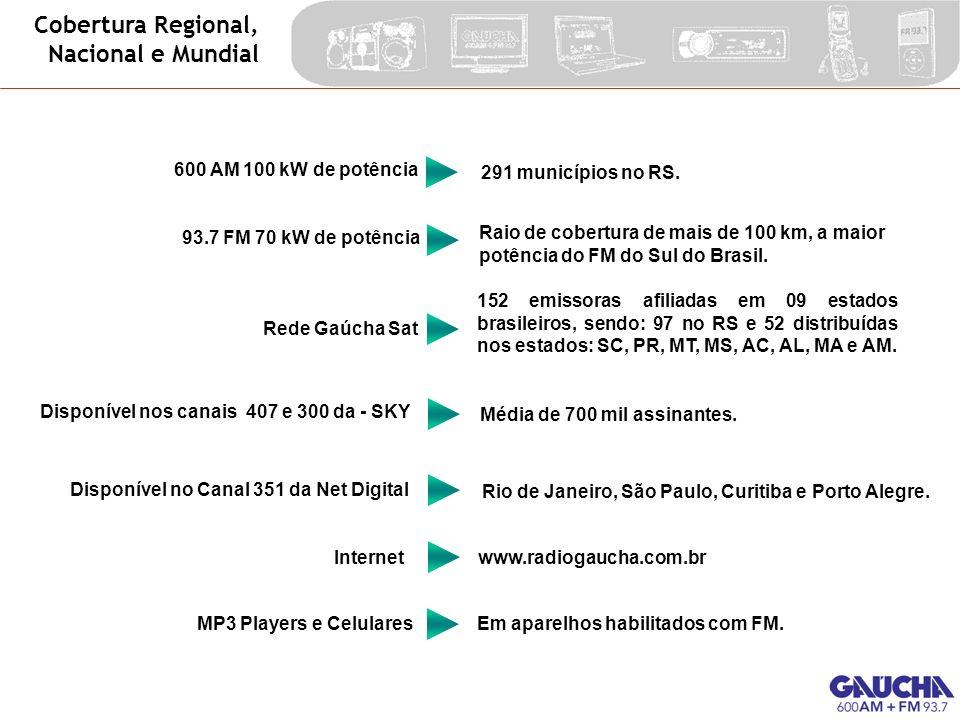 Rede Gaúcha Sat Cobertura Regional, Nacional e Mundial