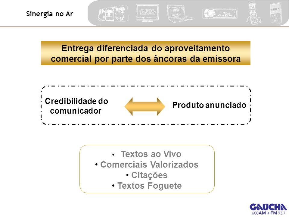 Credibilidade do comunicador Comerciais Valorizados