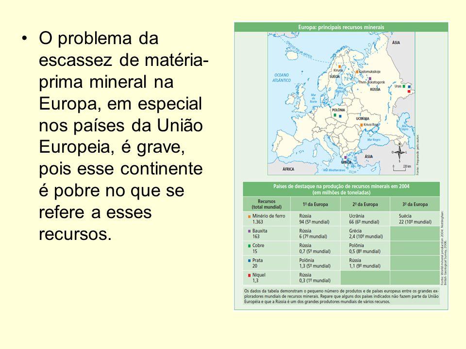 O problema da escassez de matéria-prima mineral na Europa, em especial nos países da União Europeia, é grave, pois esse continente é pobre no que se refere a esses recursos.