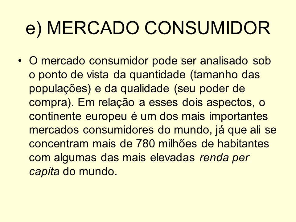 e) MERCADO CONSUMIDOR