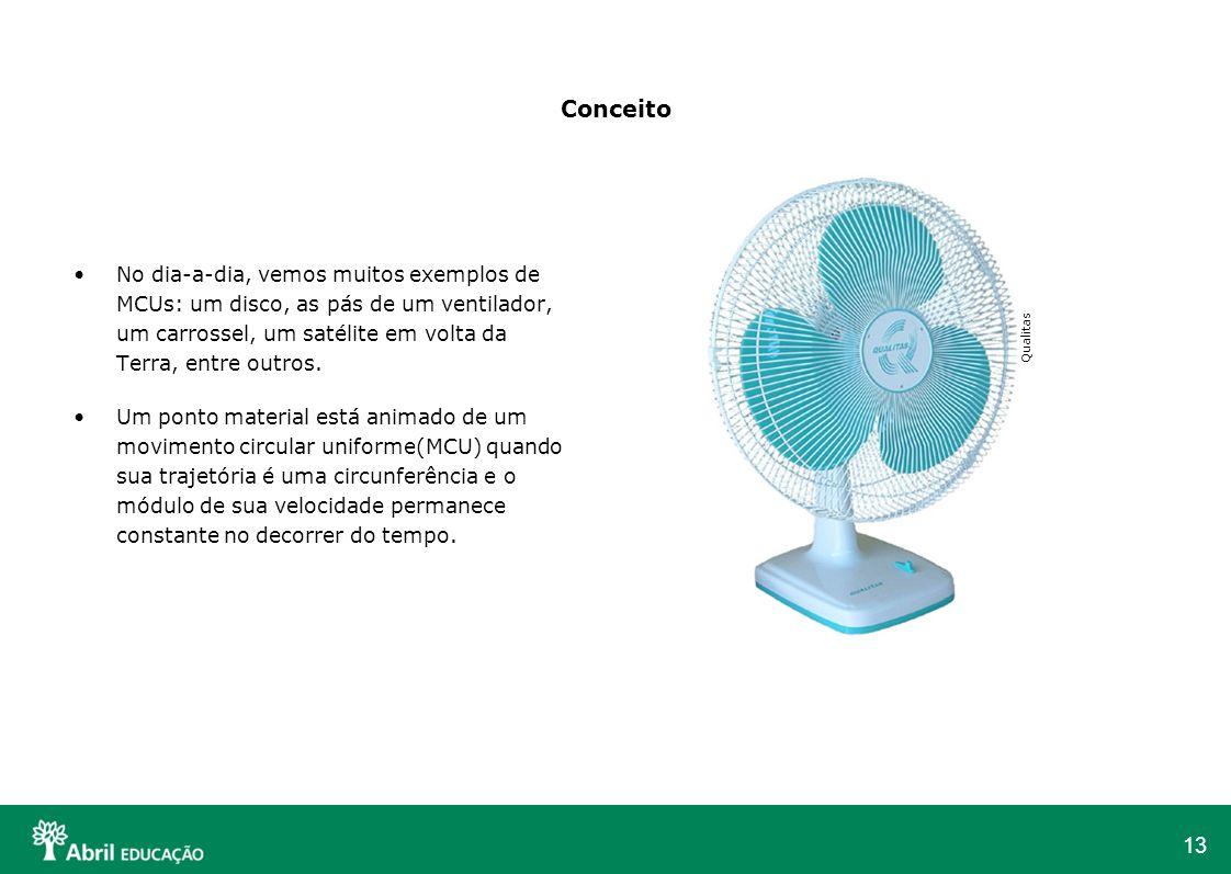 ConceitoNo dia-a-dia, vemos muitos exemplos de MCUs: um disco, as pás de um ventilador, um carrossel, um satélite em volta da Terra, entre outros.