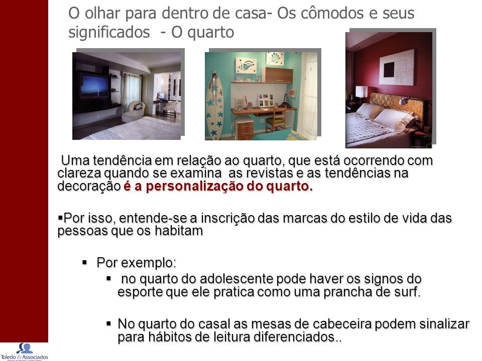 O olhar para dentro de casa- Os cômodos e seus significados - O quarto