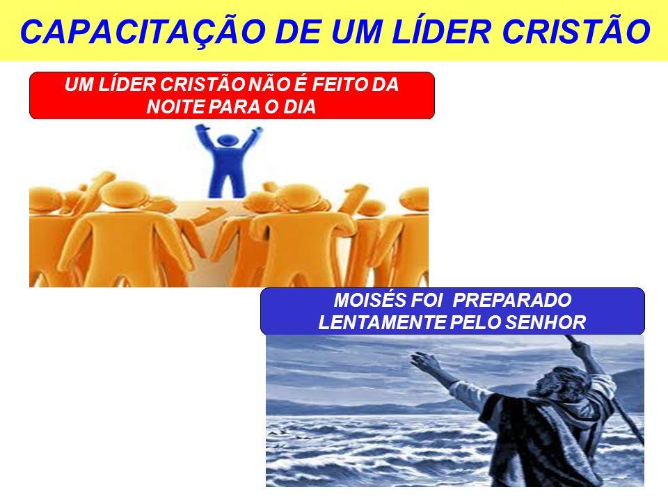 CAPACITAÇÃO DE UM LÍDER CRISTÃO