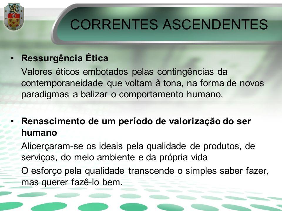 CORRENTES ASCENDENTES