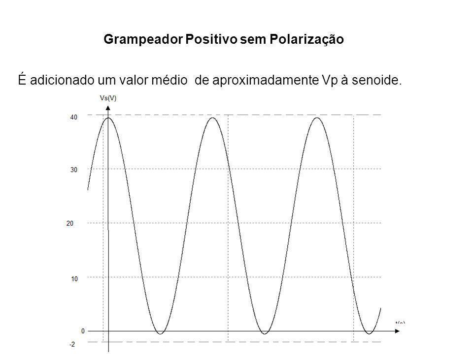 Grampeador Positivo sem Polarização
