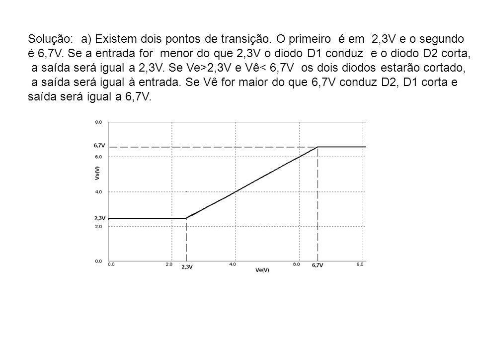 Solução: a) Existem dois pontos de transição