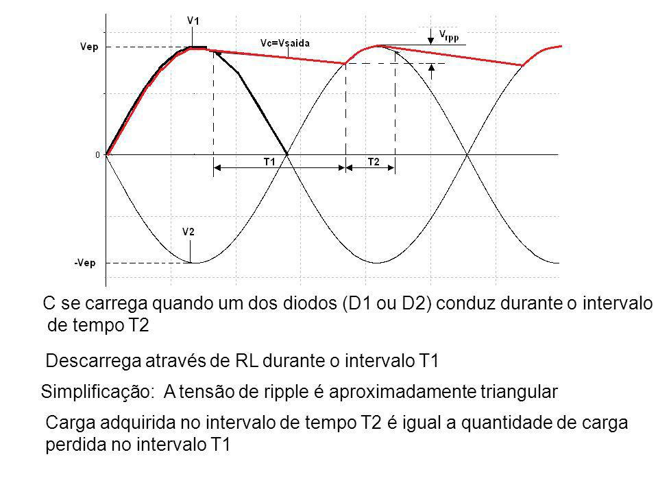 C se carrega quando um dos diodos (D1 ou D2) conduz durante o intervalo