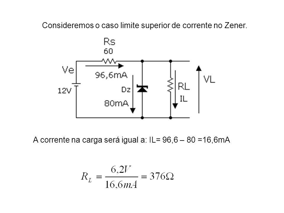 Consideremos o caso limite superior de corrente no Zener.