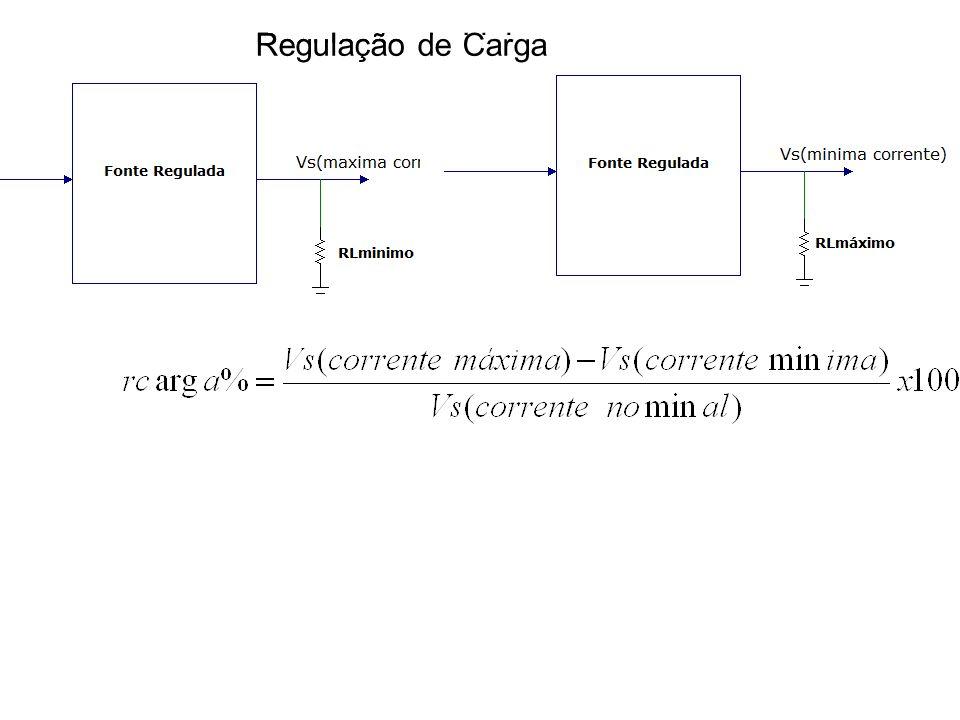 Regulação de Carga Regulação de Linha