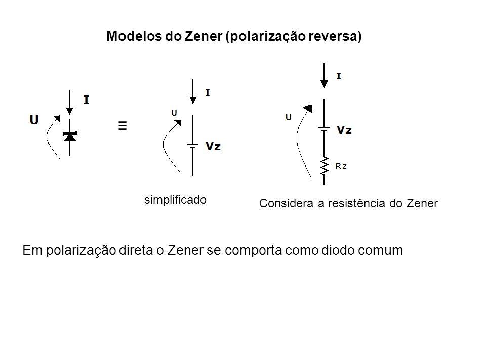 ≡ Modelos do Zener (polarização reversa)