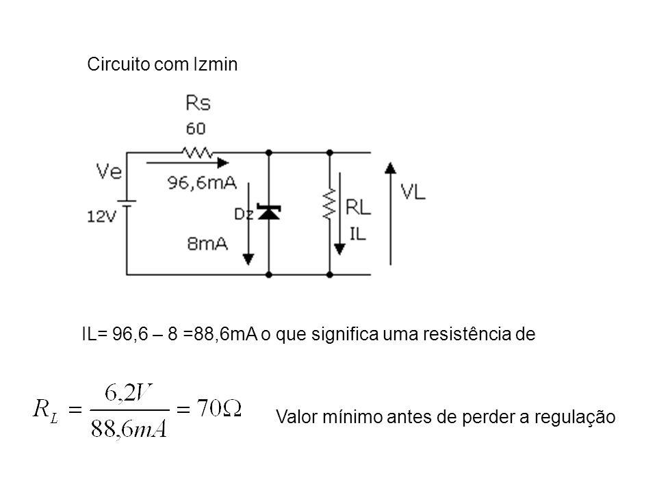 Circuito com Izmin IL= 96,6 – 8 =88,6mA o que significa uma resistência de.