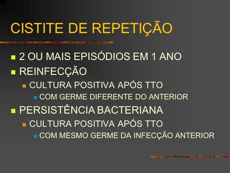CISTITE DE REPETIÇÃO 2 OU MAIS EPISÓDIOS EM 1 ANO REINFECÇÃO