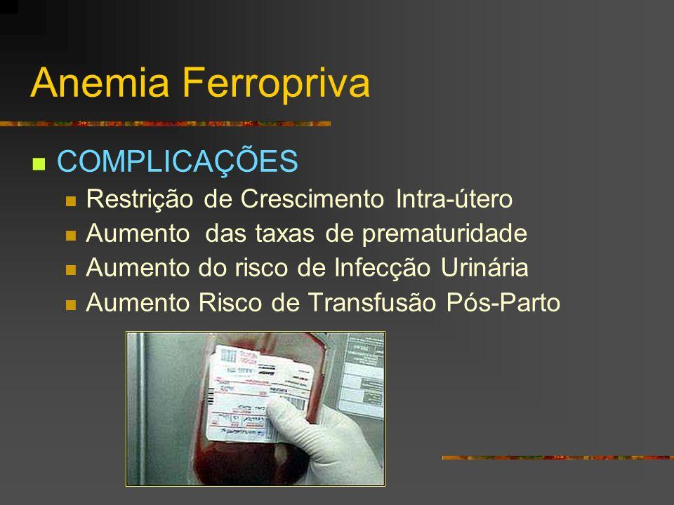 Anemia Ferropriva COMPLICAÇÕES Restrição de Crescimento Intra-útero