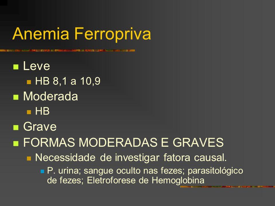 Anemia Ferropriva Leve Moderada Grave FORMAS MODERADAS E GRAVES