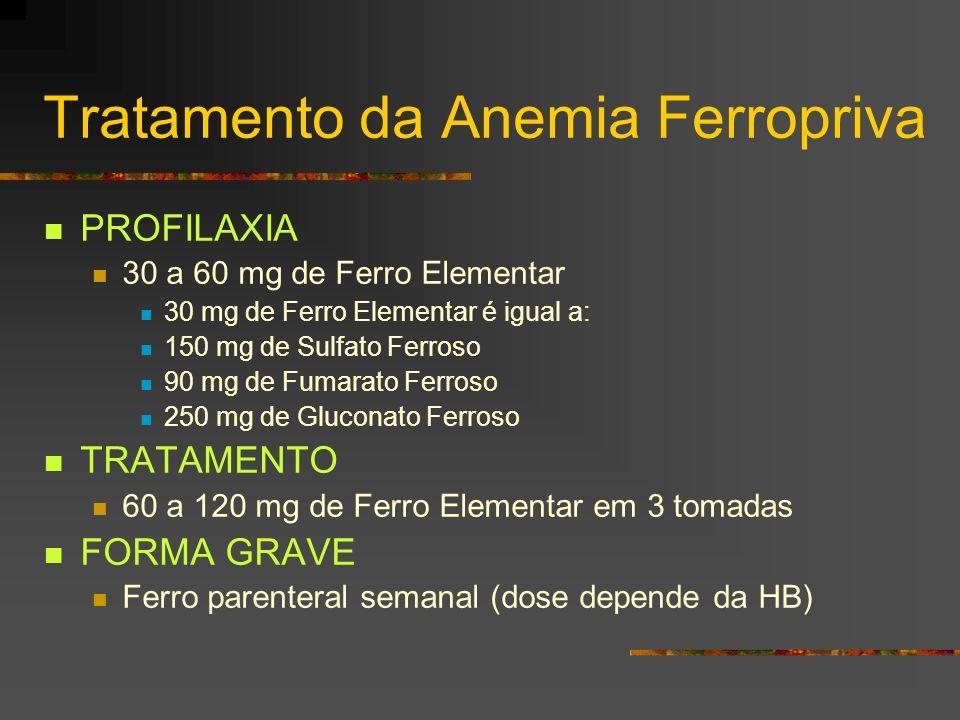 Tratamento da Anemia Ferropriva