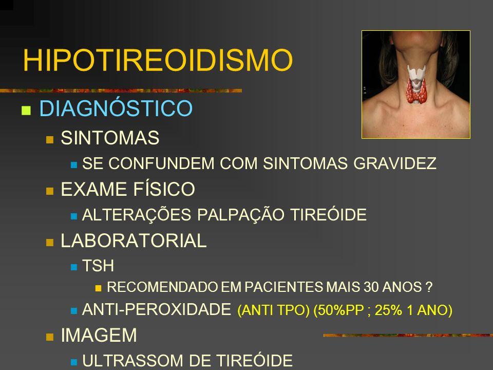 HIPOTIREOIDISMO DIAGNÓSTICO SINTOMAS EXAME FÍSICO LABORATORIAL IMAGEM