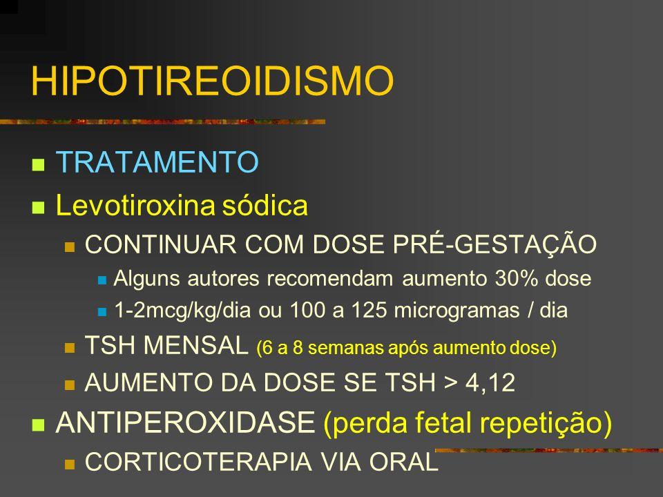 HIPOTIREOIDISMO TRATAMENTO Levotiroxina sódica