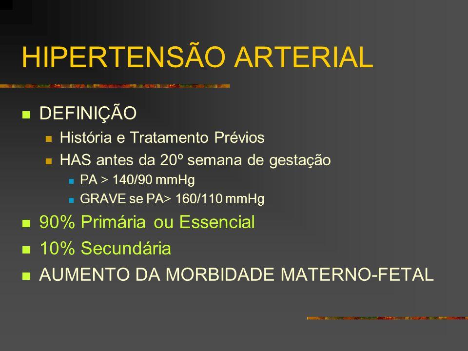 HIPERTENSÃO ARTERIAL DEFINIÇÃO 90% Primária ou Essencial
