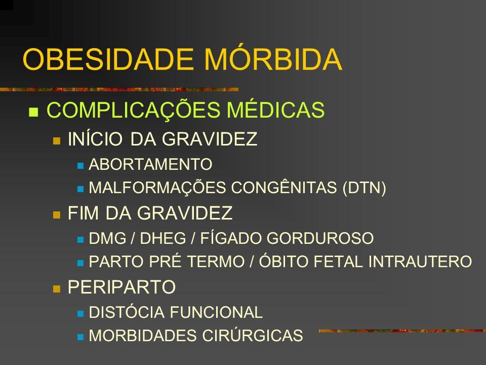 OBESIDADE MÓRBIDA COMPLICAÇÕES MÉDICAS INÍCIO DA GRAVIDEZ