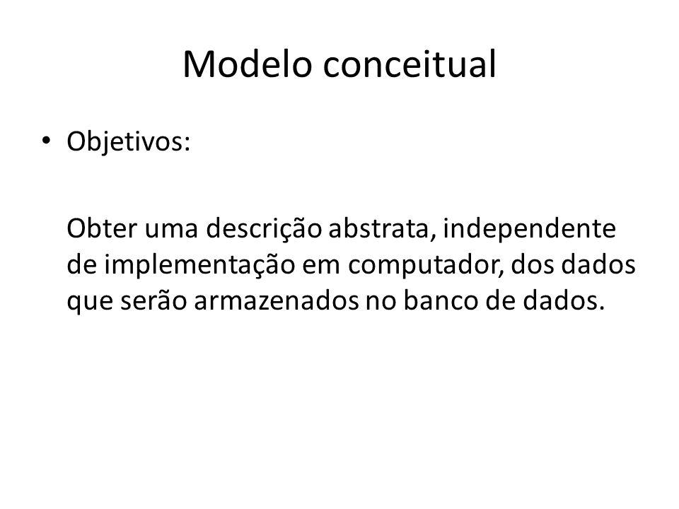 Modelo conceitual Objetivos: